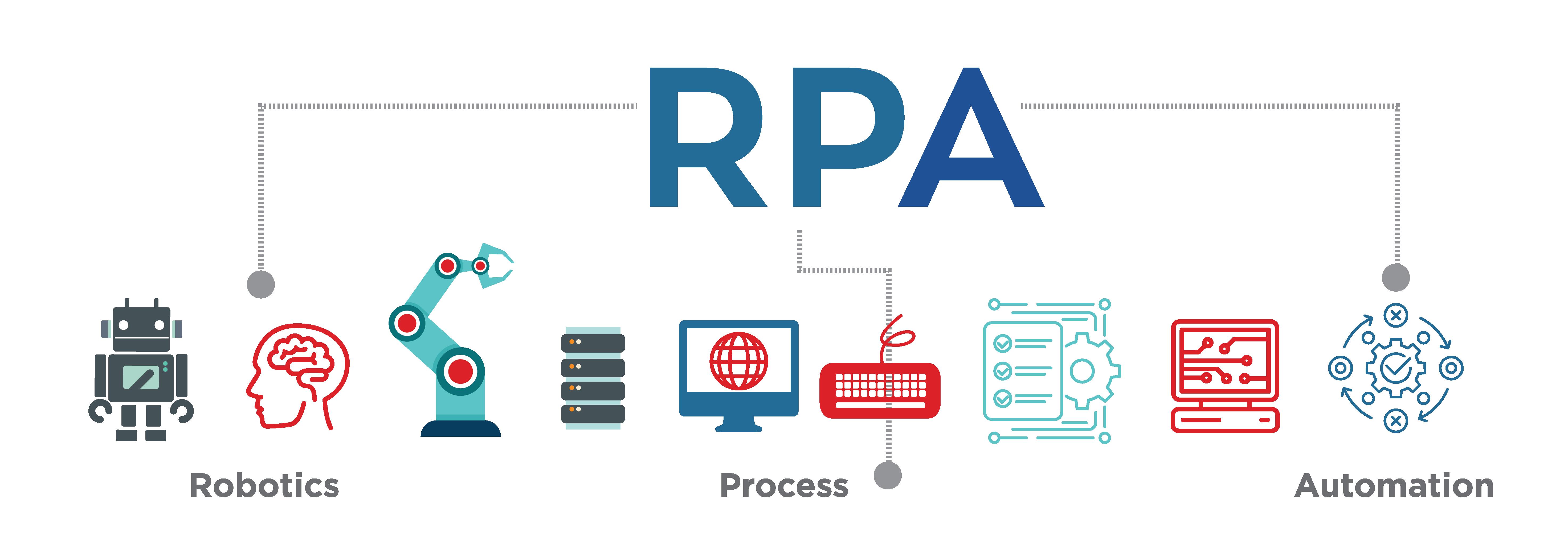 RPA Development Services